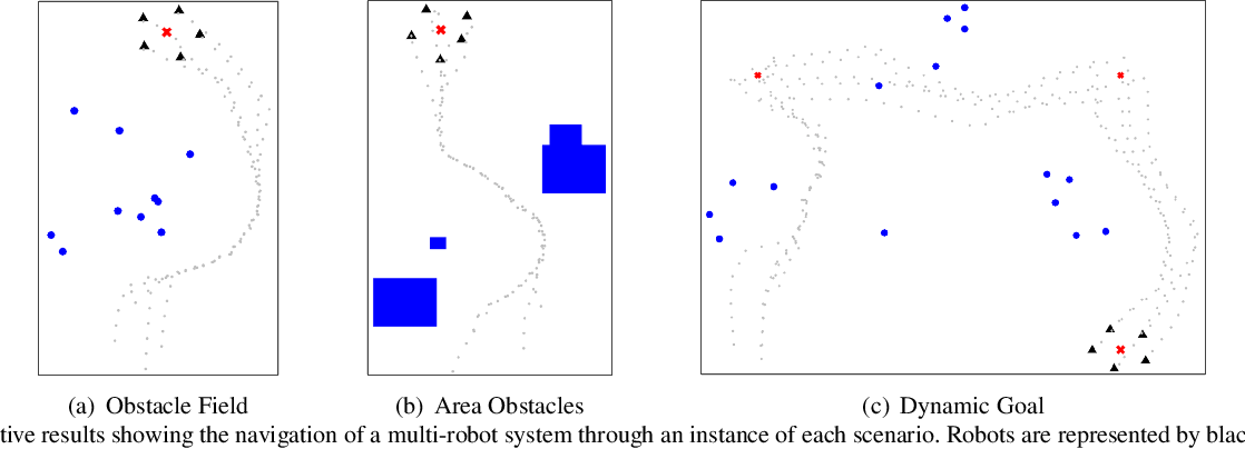 Figure 2 for Game Theoretic Decentralized and Communication-Free Multi-Robot Navigation