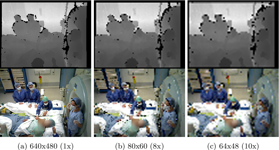 Figure 1 for Human Pose Estimation on Privacy-Preserving Low-Resolution Depth Images