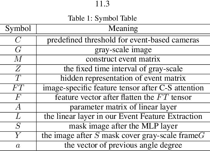 """Figure 2 for Asynchronous """"Events"""" are Better For Motion Estimation"""