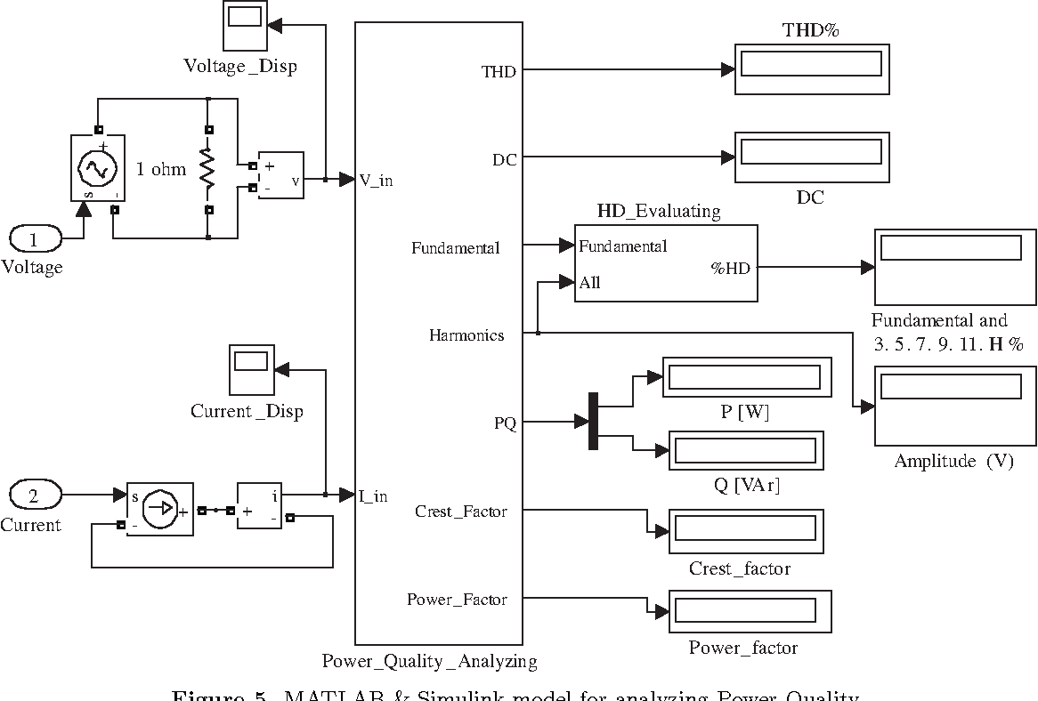 A Power Quality Monitoring System Based On Matlab Server Pages Network Logic Diagram Project Management Semantic Scholar