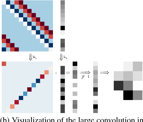 Figure 1 for Fourier-Domain Optimization for Image Processing