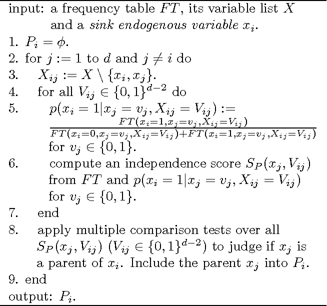 Figure 4 for Discovering causal structures in binary exclusive-or skew acyclic models