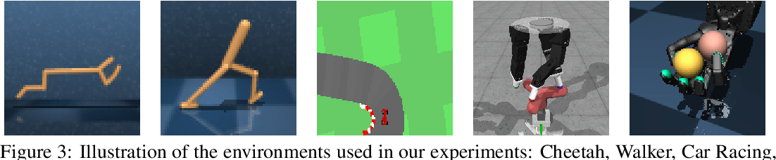 Figure 4 for Visual Adversarial Imitation Learning using Variational Models