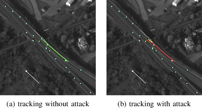 Figure 2 for Formal Verification of Robustness and Resilience of Learning-Enabled State Estimation Systems for Robotics