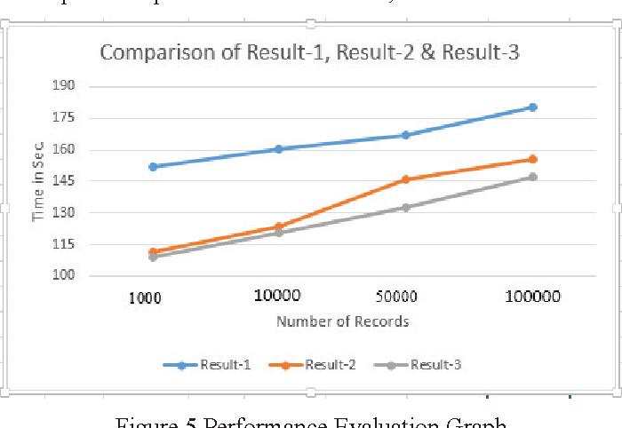 Generalized Big Data Test Framework for ETL migration - Semantic Scholar