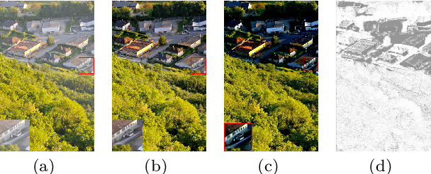 Figure 1 for You Only Look Yourself: Unsupervised and Untrained Single Image Dehazing Neural Network