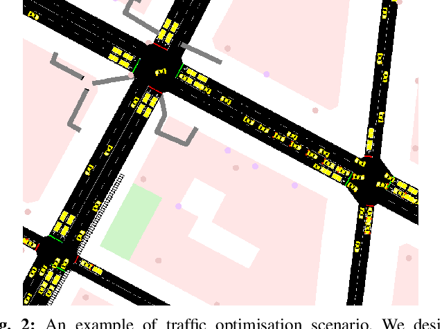 Figure 2 for Multi-intersection Traffic Optimisation: A Benchmark Dataset and a Strong Baseline