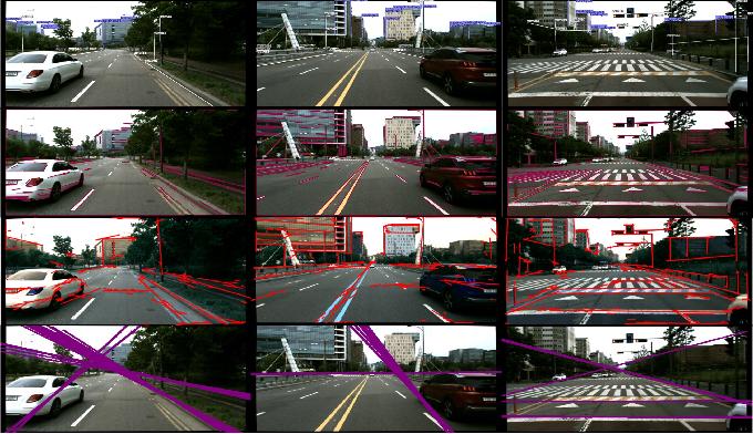 Figure 1 for Line as object: datasets and framework for semantic line segment detection