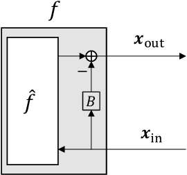 Figure 3 for Capacity Optimality of OAMP: Beyond IID Sensing Matrices and Gaussian Signaling