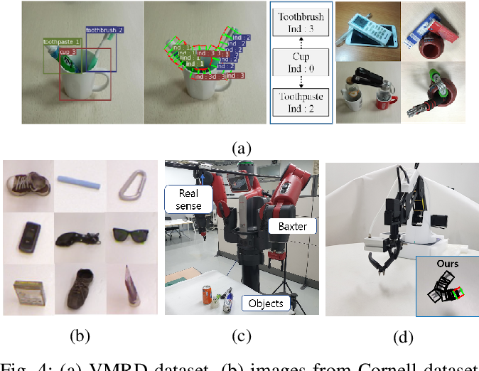 Figure 4 for A Single Multi-Task Deep Neural Network with Post-Processing for Object Detection with Reasoning and Robotic Grasp Detection