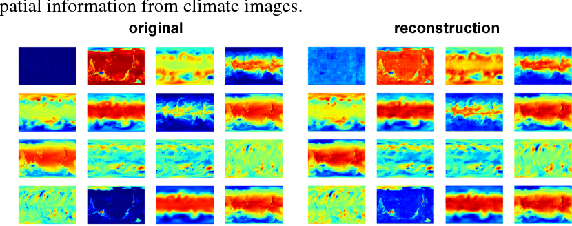Figure 4 for ExtremeWeather: A large-scale climate dataset for semi-supervised detection, localization, and understanding of extreme weather events
