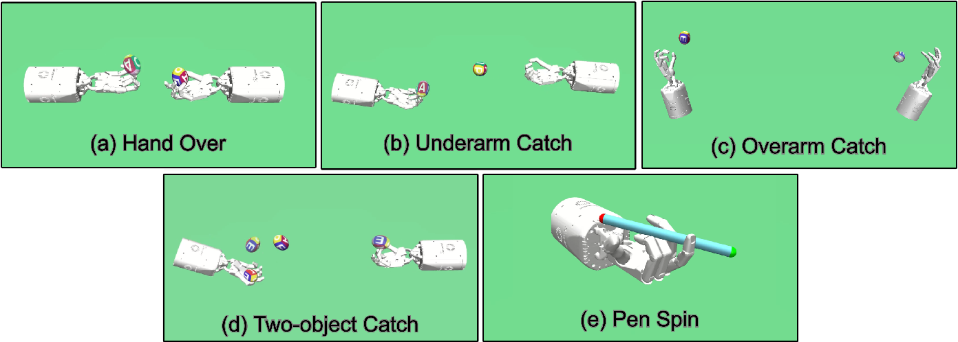 Figure 1 for Solving Challenging Dexterous Manipulation Tasks With Trajectory Optimisation and Reinforcement Learning