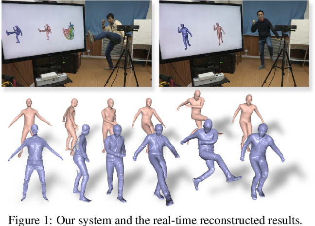 Figure 1 for DoubleFusion: Real-time Capture of Human Performances with Inner Body Shapes from a Single Depth Sensor