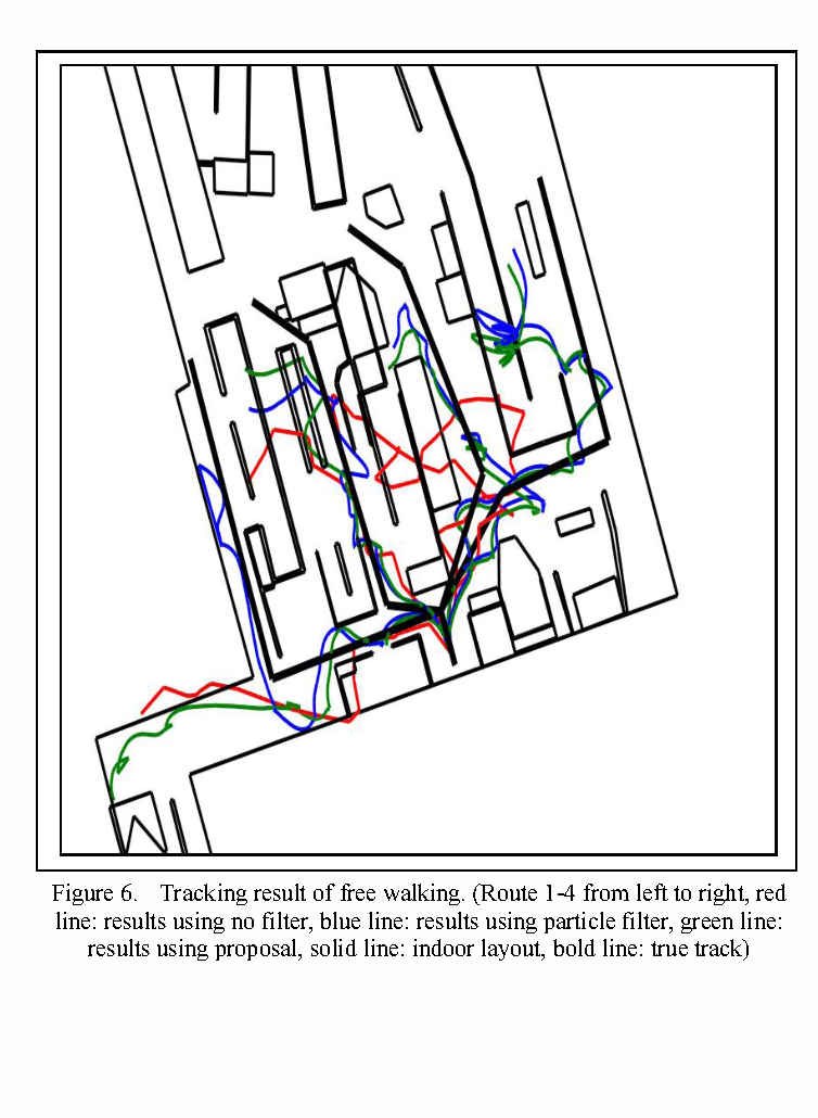 Pedestrian Dead Reckoning Using Adaptive Particle Filter To Human