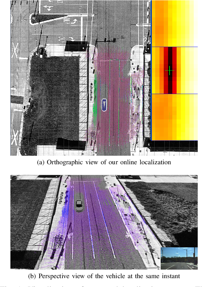 Figure 1 for Aerial Imagery based LIDAR Localization for Autonomous Vehicles
