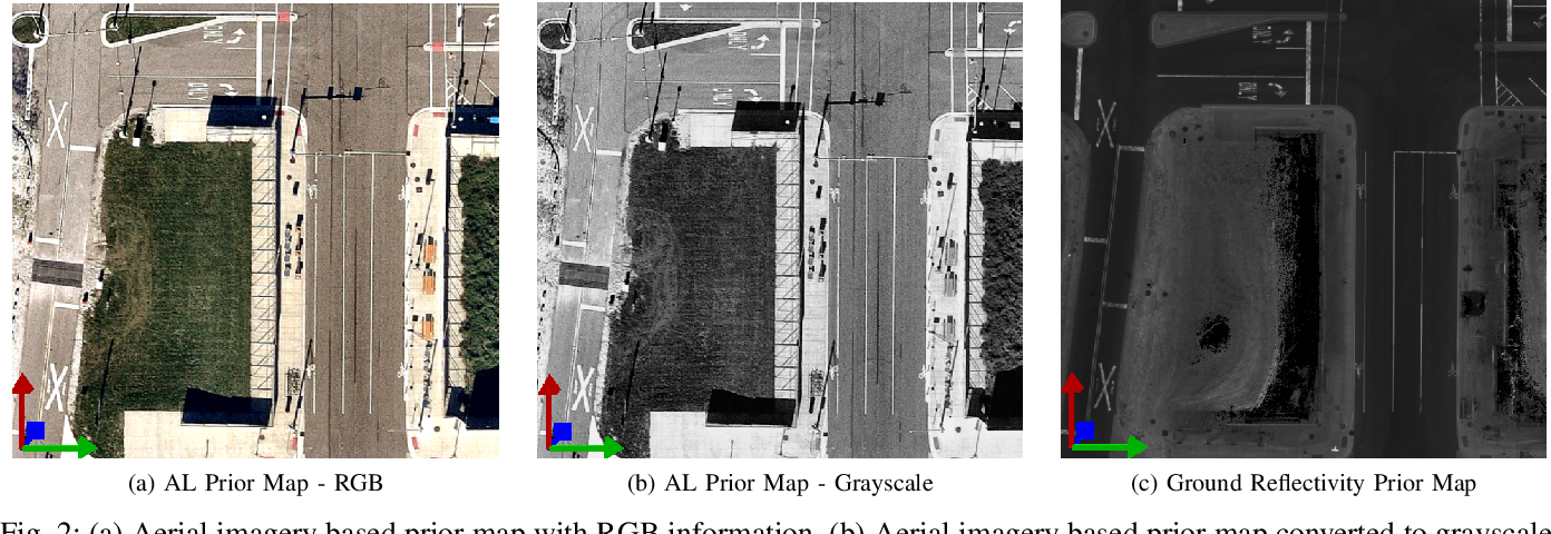 Figure 2 for Aerial Imagery based LIDAR Localization for Autonomous Vehicles