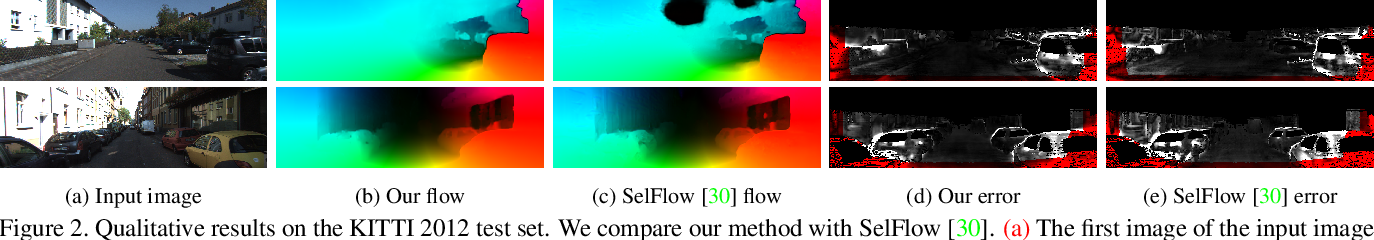 Figure 3 for Joint Unsupervised Learning of Optical Flow and Egomotion with Bi-Level Optimization