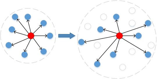 Figure 3 for RSKDD-Net: Random Sample-based Keypoint Detector and Descriptor