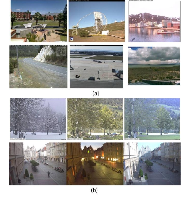 Figure 4 for Deep Learning Features at Scale for Visual Place Recognition