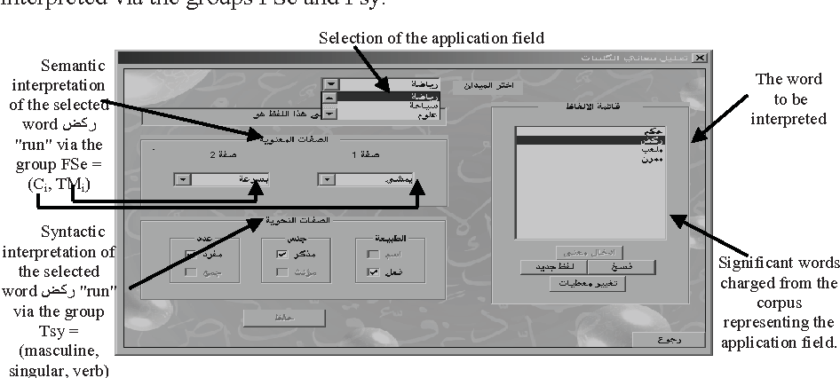 Figure 3 for A Semantic Analyzer for the Comprehension of the Spontaneous Arabic Speech