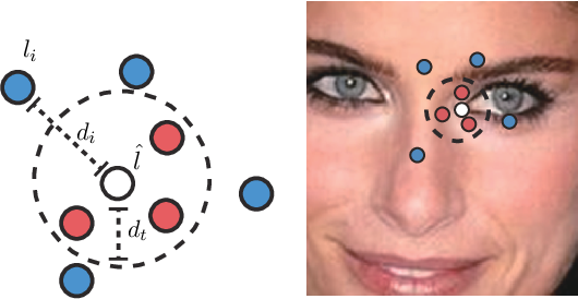 Figure 3 for Self-Reinforced Cascaded Regression for Face Alignment
