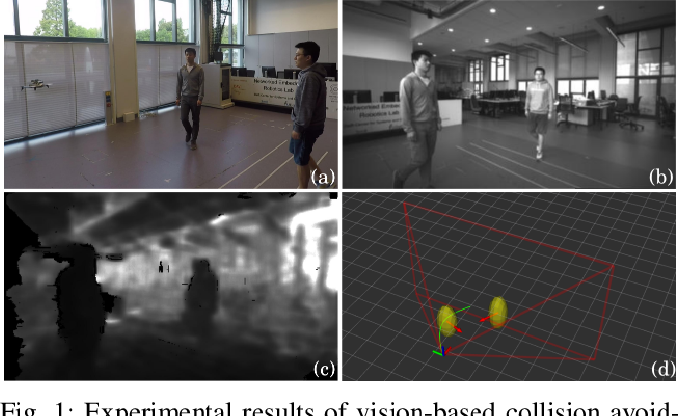 Figure 1 for Robust Vision-based Obstacle Avoidance for Micro Aerial Vehicles in Dynamic Environments