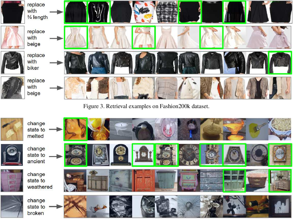Figure 4 for Composing Text and Image for Image Retrieval - An Empirical Odyssey