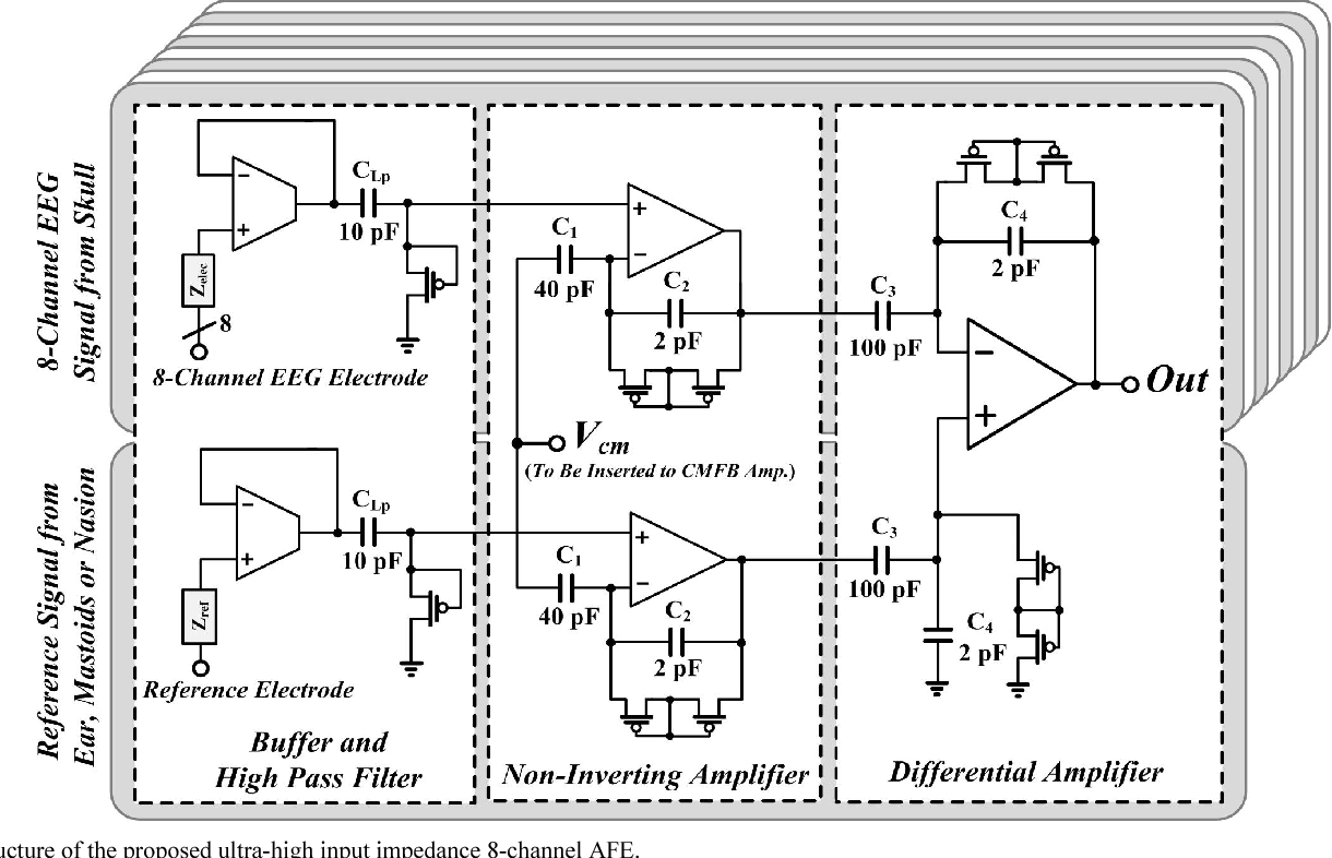 Figure 6 From A 162 W 8 Channel Ultra High Input Impedance Eeg Noncontact Voltage Detector Scheme 3