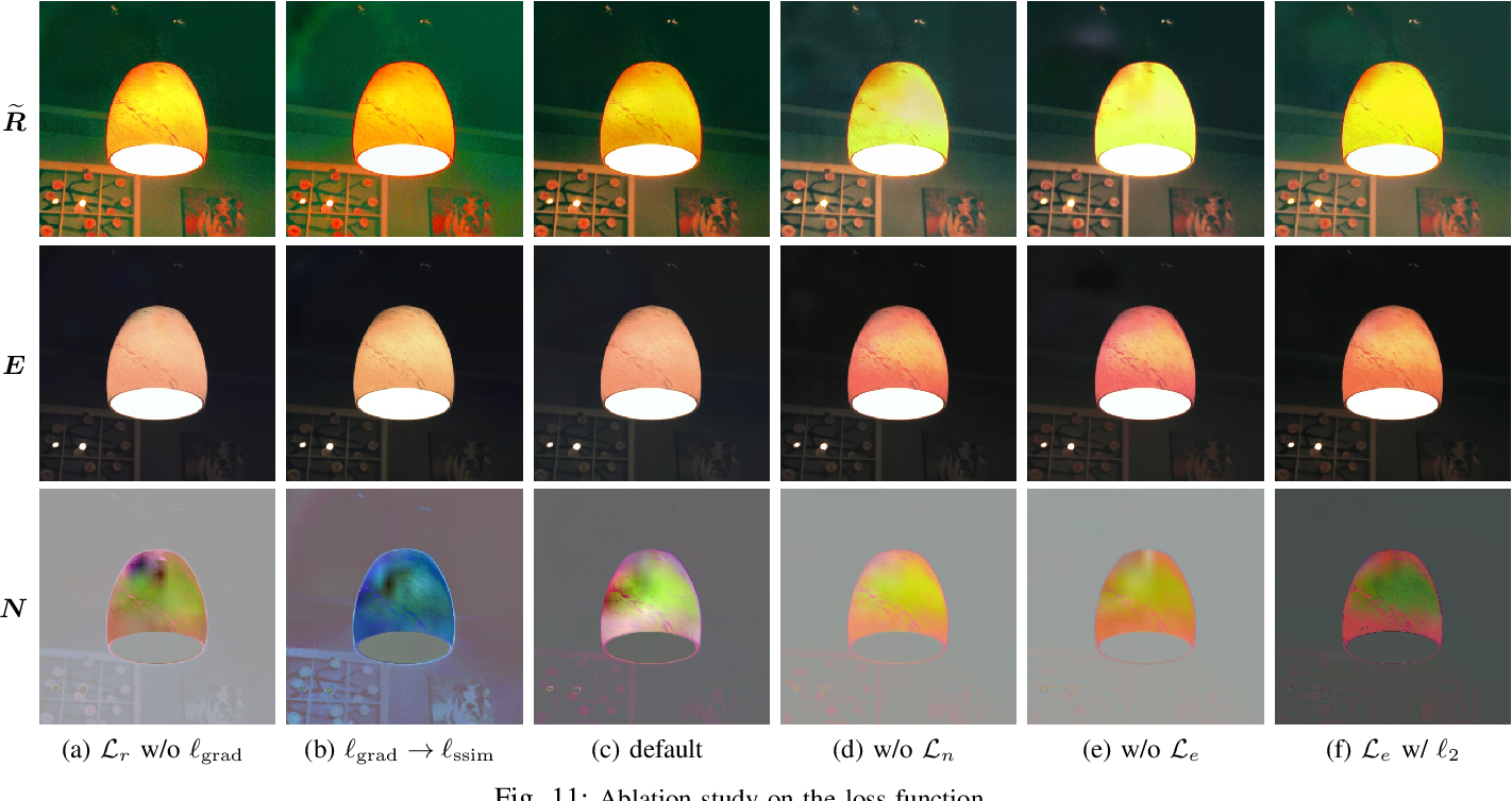 Figure 3 for Deep Bilateral Retinex for Low-Light Image Enhancement