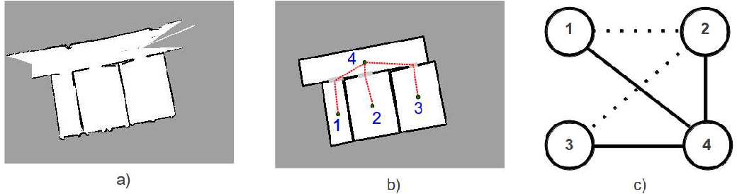 Figure 1 for A Generalizable Knowledge Framework for Semantic Indoor Mapping Based on Markov Logic Networks and Data Driven MCMC