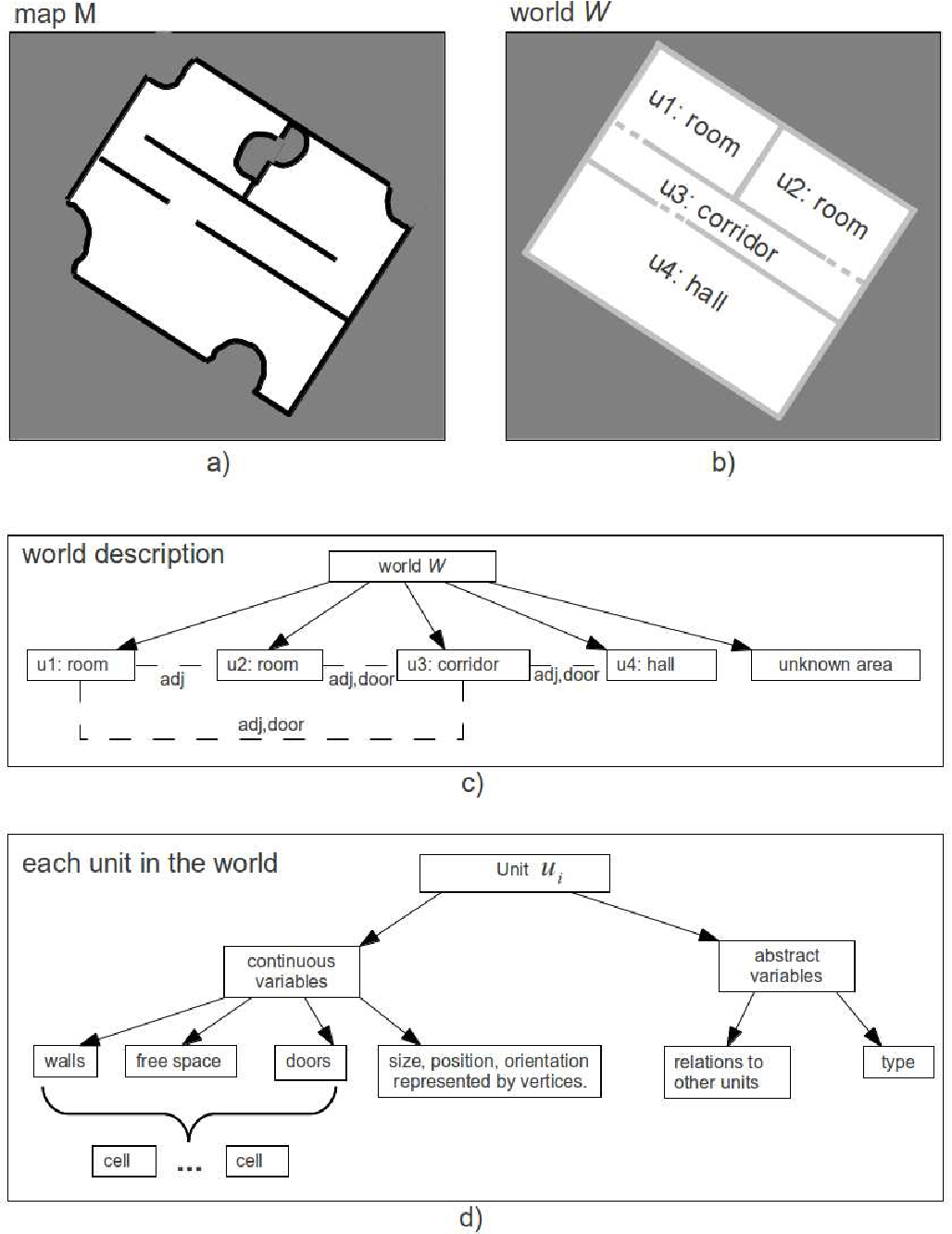 Figure 4 for A Generalizable Knowledge Framework for Semantic Indoor Mapping Based on Markov Logic Networks and Data Driven MCMC