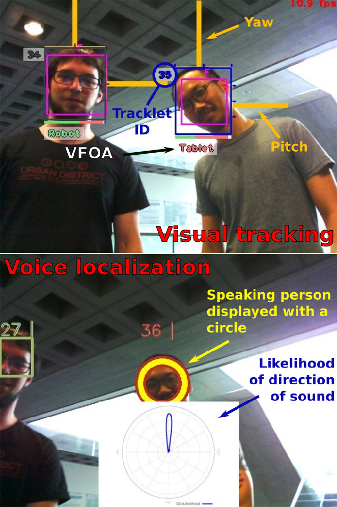 Figure 2 for MuMMER: Socially Intelligent Human-Robot Interaction in Public Spaces