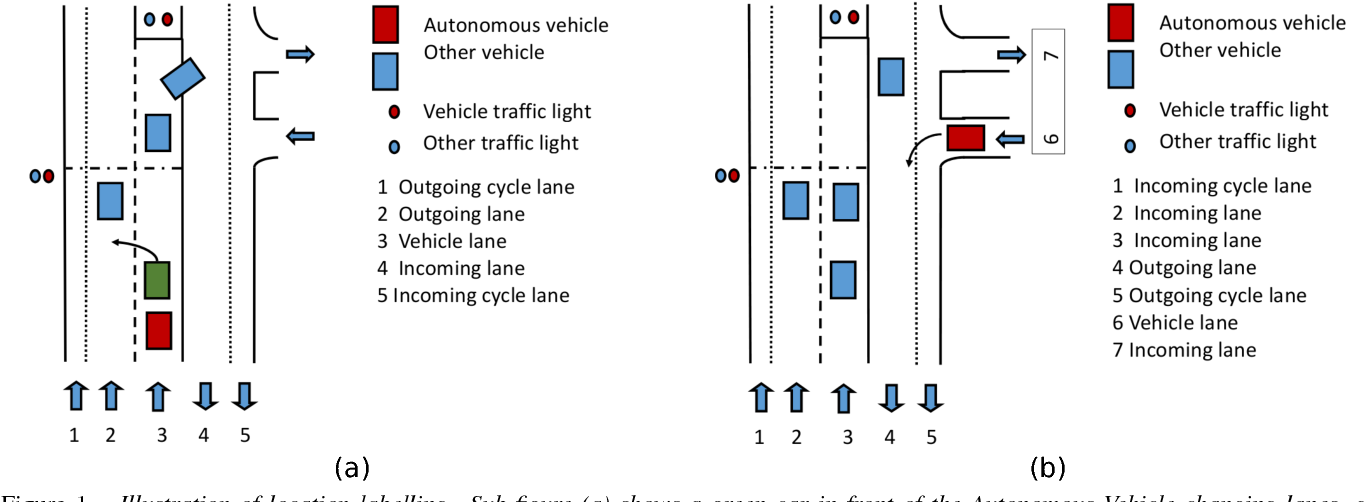 Figure 2 for Action Detection from a Robot-Car Perspective