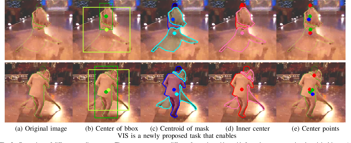 Figure 3 for Real-time Human-Centric Segmentation for Complex Video Scenes