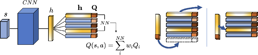 Figure 1 for Memory-Efficient Episodic Control Reinforcement Learning with Dynamic Online k-means
