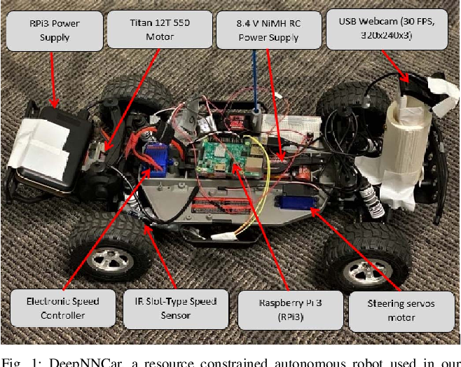 Figure 1 for Augmenting Learning Components for Safety in Resource Constrained Autonomous Robots