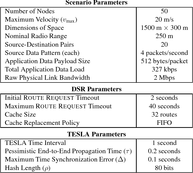 ANSI escape code - Semantic Scholar