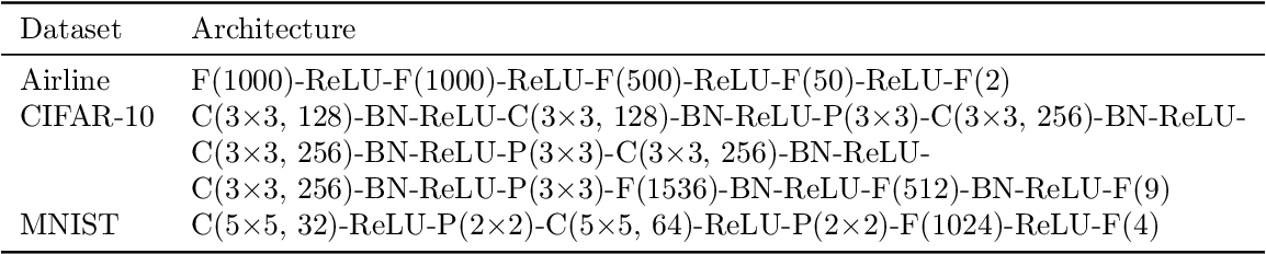 Figure 4 for Scalable Gaussian Processes with Billions of Inducing Inputs via Tensor Train Decomposition
