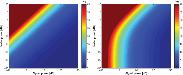 Figure 1 from The impact of ground-based uncorrelated radio