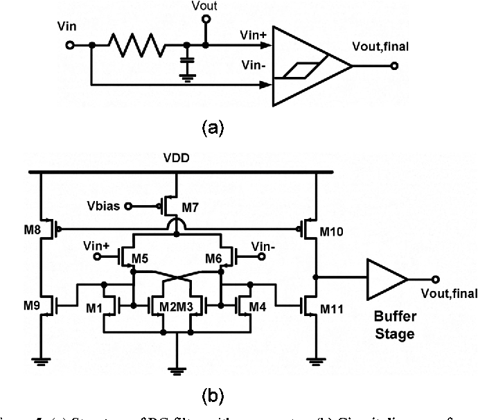 figure 5  (a) structure ofrc filter with comparator   (b) circuit