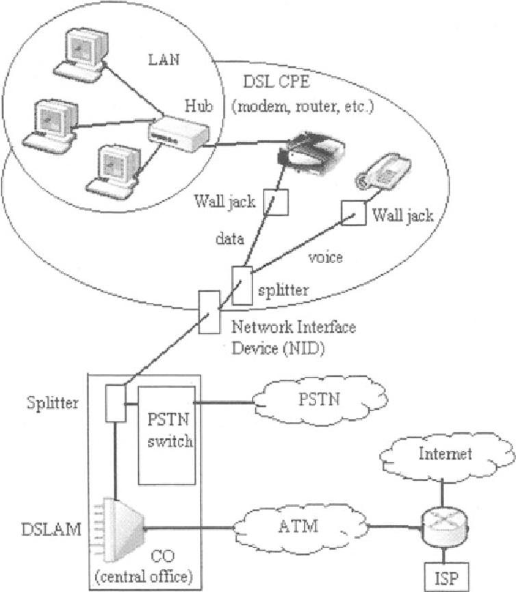 internet dsl wiring diagram wiring diagram database rj11 connector wiring  diagram rj11 wiring for dsl