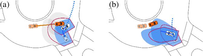 Figure 3 for Safety Assurances for Human-Robot Interaction via Confidence-aware Game-theoretic Human Models