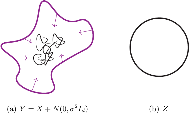 Figure 1 for Unnormalized Variational Bayes