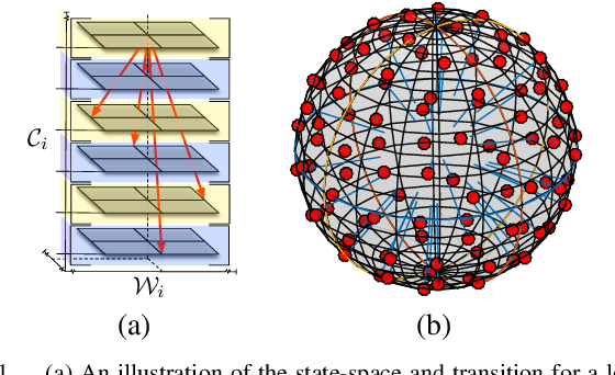 Figure 1 for Distributed Hierarchical Control for State Estimation With Robotic Sensor Networks