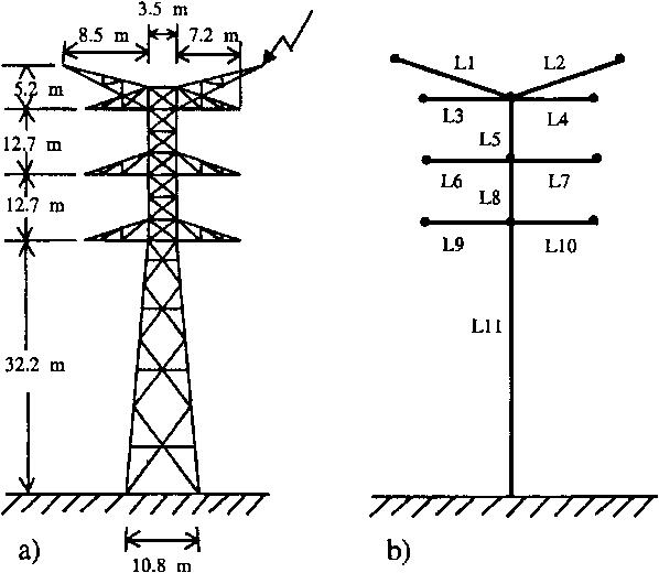 Figure 1 from Nonuniform transmission tower model for lightning