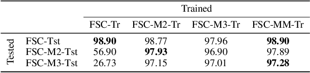 Figure 4 for A Streaming End-to-End Framework For Spoken Language Understanding
