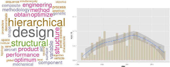 Figure 4 for A Review on Bilevel Optimization: From Classical to Evolutionary Approaches and Applications