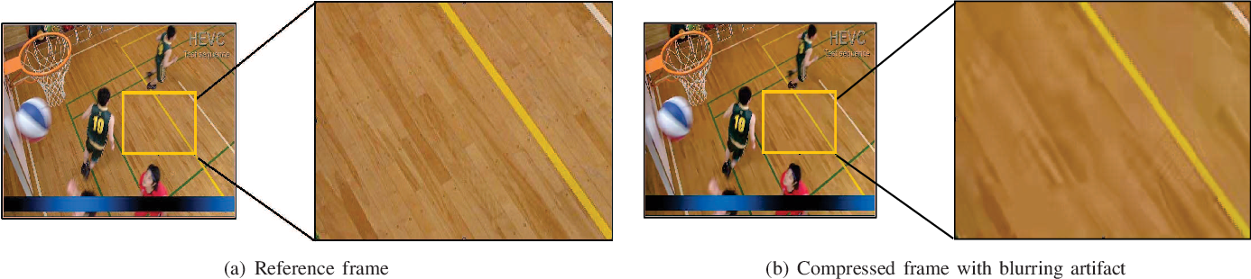 Figure 1 for PEA265: Perceptual Assessment of Video Compression Artifacts