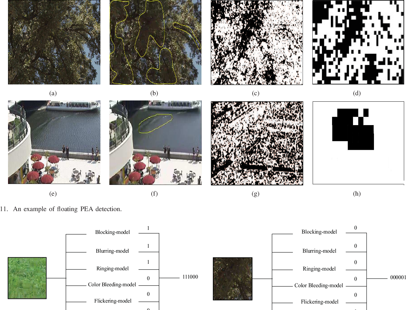 Figure 3 for PEA265: Perceptual Assessment of Video Compression Artifacts
