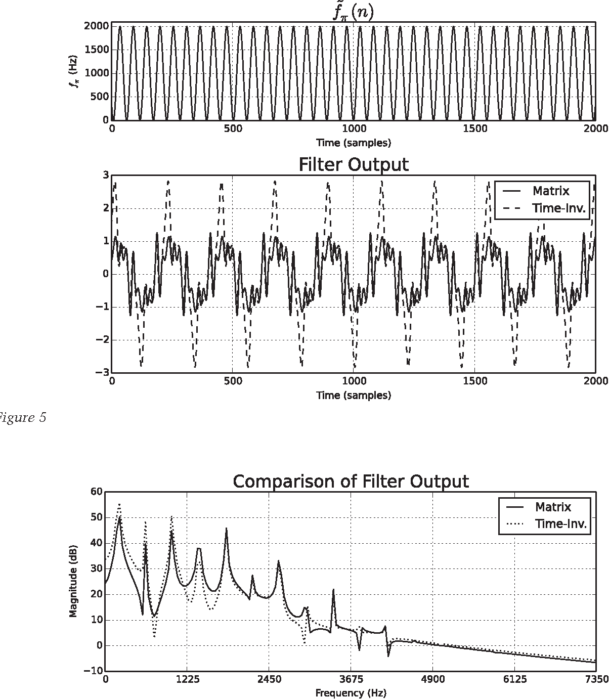 Generative Audio Systems Using Power Preserving All Pass Filters Semantic Scholar